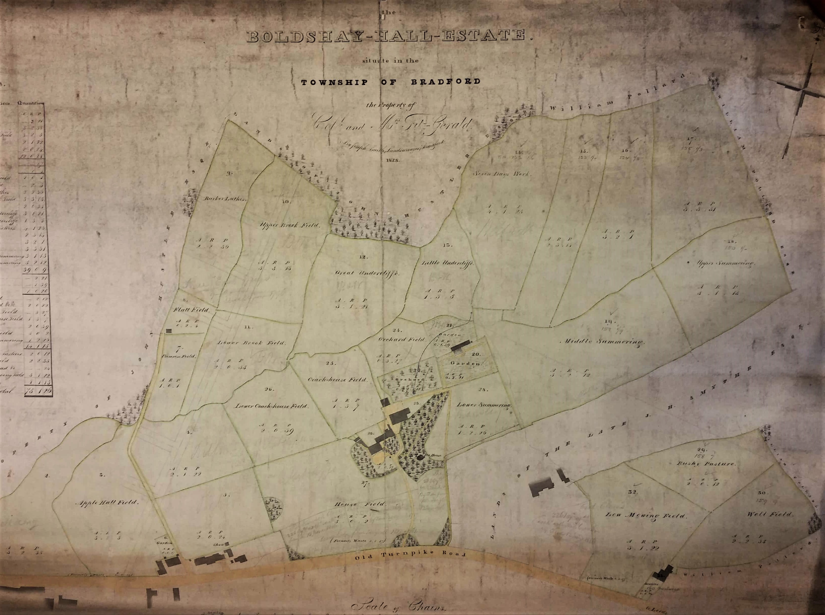 Bradford local studies exploring the wealth of resources in the it is always an exciting moment when an important two hundred year old map which does not appear to represent a copy of one already in the publicly solutioingenieria Image collections