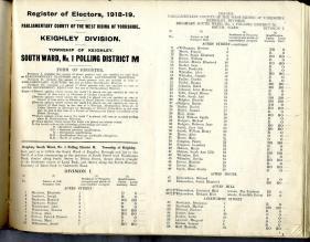4.4a Electoral Register 1918-
